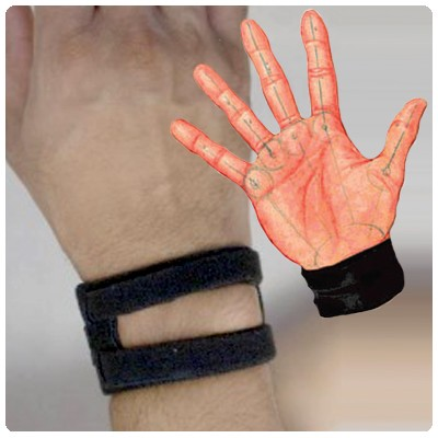 Wrist Supports Hand Braces Wrist And Hand Orthoses